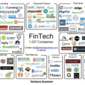 How we define & categorize Fintech