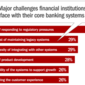 Core Banking Systems: The Industry's Achilles Heel