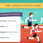FinTech: Digitally Disrupting the Financial World (Infographic)