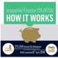 Innovative Finance ISA: How it works (Infographic)