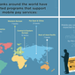 Mobile Payments Programs Are on the Rise Among Major Market Participants