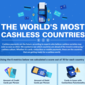 Infographic: the world's most cashless countries