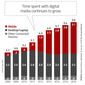The Banking Industry Sorely Underestimates The Impact of Digital Disruption