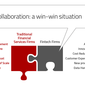 Banking + Fintech Collaboration: More Important Than Ever