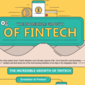 Infographic: the incredible growth of fintech