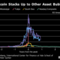 Video: How Bitcoin's Crash Compares to History's Biggest Bubbles