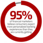 Banking Industry Must Move from Strategic Planning to Action