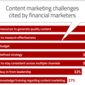 Major Content Marketing Trends For Banks & Credit Unions In 2019