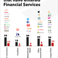 Growing Trend of Consumer Internet Companies Entering Financial Services