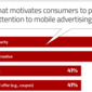 How Financial Marketers Can Tap The Surging Mobile Ad Market
