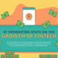 The Growth of Fintech: From The First Wire Transfer to Blockchain Technology & Beyond