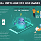 Everyday fintech use cases for A.I.