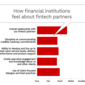 Making Fintech Partnerships Work: Tips for Banking Providers