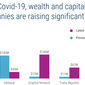 Which Fintech Sectors Will Gain From COVID-19?