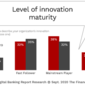 Digital Transformation Demands a Culture of Innovation